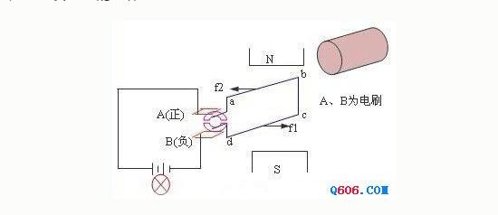电动机的工作原理分析