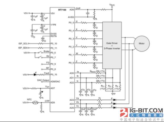立锜科技推出无刷直流电机驱动应用系统解决方案