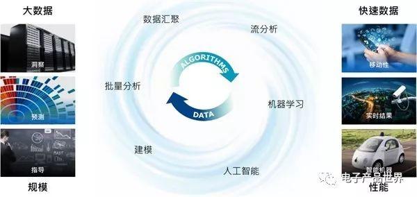 安防监控领域兼顾AI分析能力的摄像头及存储卡分析