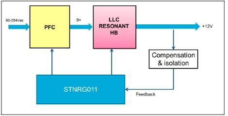 ST STNRG011多模式PFC控制器解决方案