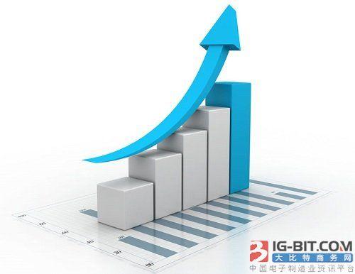 去年净利润增长近6成 沃尔核材迈入高速发展期