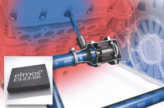 Elmos推出新款无刷直流电机控制器 由16位CPU芯片组成