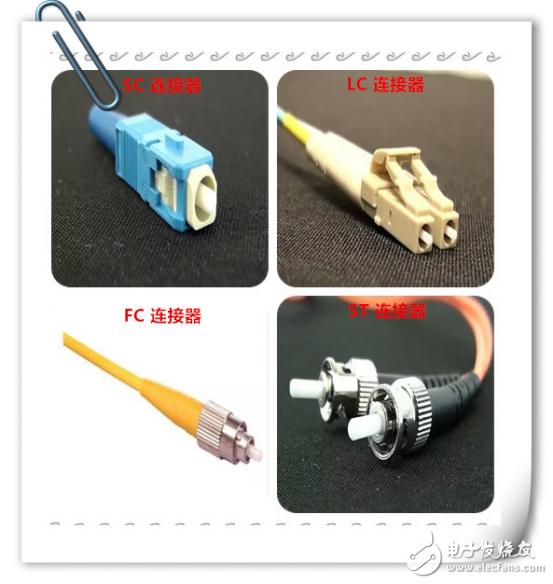 光纤连接器的三个主要组成部分