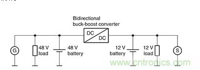 如何看待汽车电子车载48V技术方案?