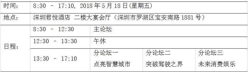 欧司朗创新高峰论坛深圳站 全面聚焦智能化未来