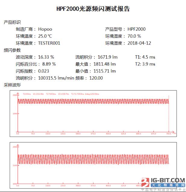 ORG6612-120V-20W开关调色+记忆功能+可控硅调光方案