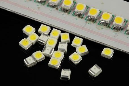 LED芯片行业发展前景分析