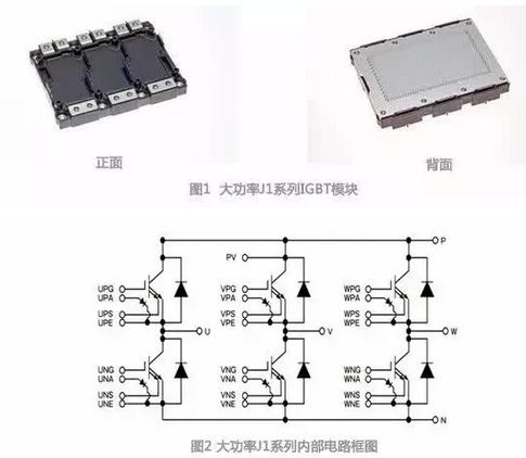 浅析应用于电动汽车的新型高功率密度IGBT模块