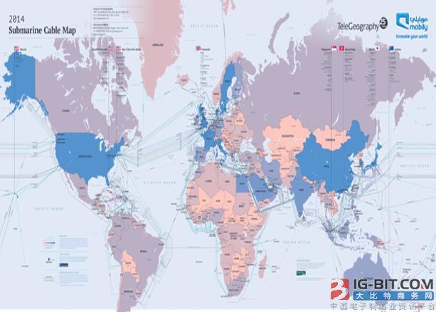 全球海缆系统分布图