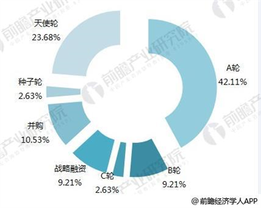 2018年安防行业发展趋势分析