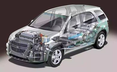 汽车将是磁件企业最大机遇  正确的汽车磁件研发思路是什么?
