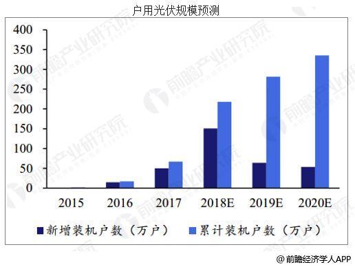 中国银河娱乐在线官方网址行业发展趋势分析 行业未来前景广阔