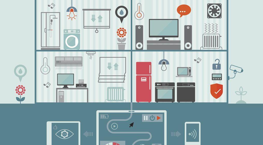 到2023年智能家居市场营收将超过450亿美元