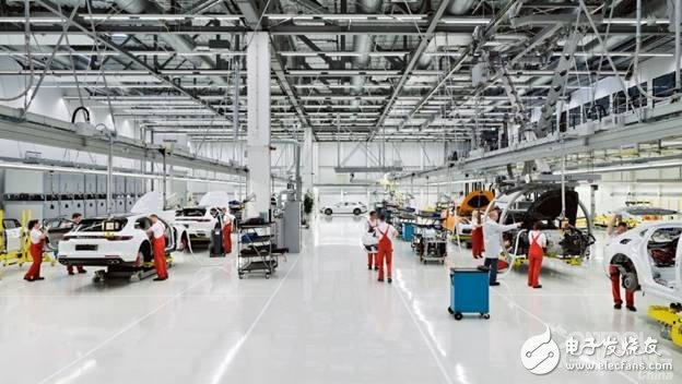 解读工业4.0数字化工厂的发展