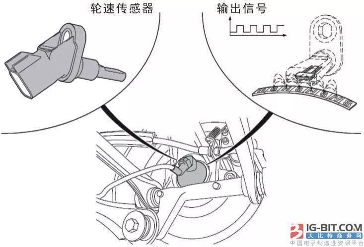 图解汽车底盘技术之稳定性控制系统ESP