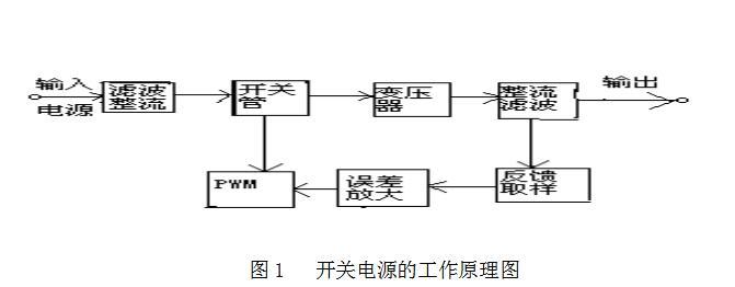 一款自激式稳压电源原理分析(典型四款直流稳压电路)