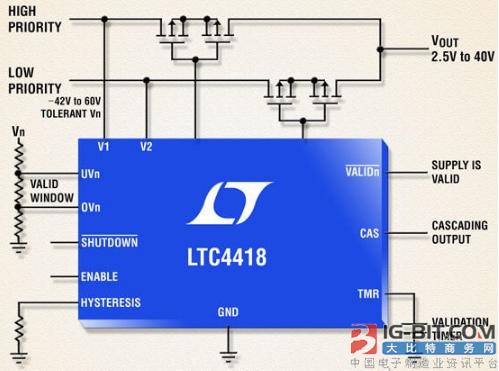 凌力尔特推出适用于2.5V至40V系统的双输入电源优先级排序器