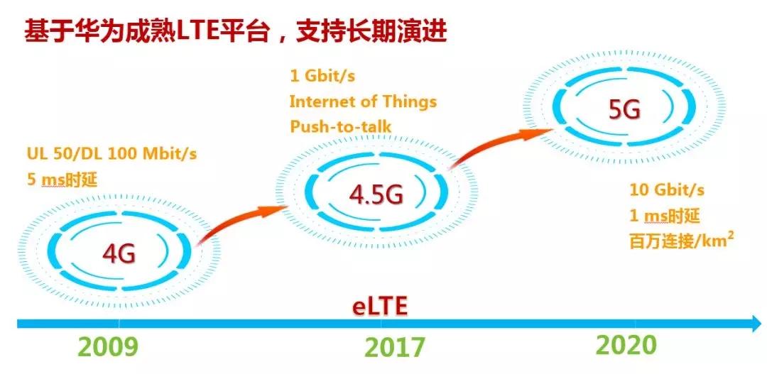 积极响应六部委号召 永利娱乐网站领跑者拥抱移动宽带互联