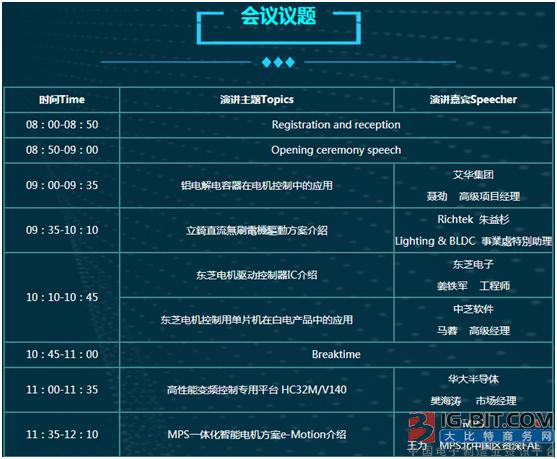 聚集电机全行业巨头的杭州研讨会将在明日拉开帷幕 你还等什么?