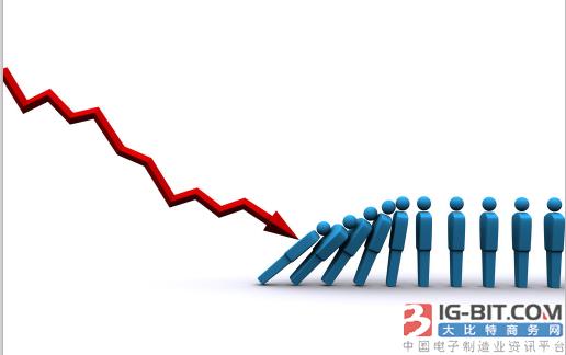 铭普光磁:2017年报净利润0.8亿 同比下降11.36%