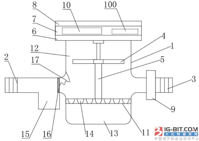 【仪表专利】一种低功耗无线智能远传水表及其工作方法