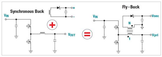 设计一个隔离式电源解决方案