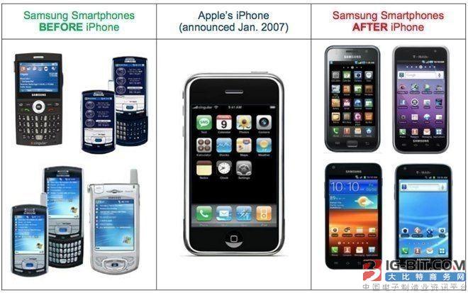 缠斗数年的专利侵权案收官:美法院判三星赔苹果5.39亿美元