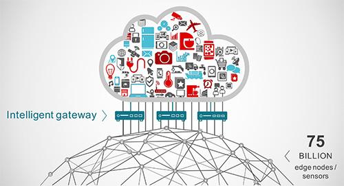桥接传感器/云端更有效 以太网MCU实践智能网关