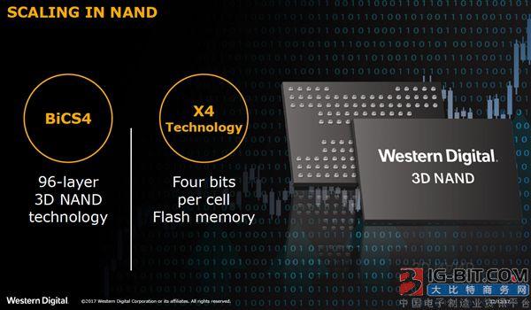 西数96层3D闪存已发货:QLC SSD大势所趋