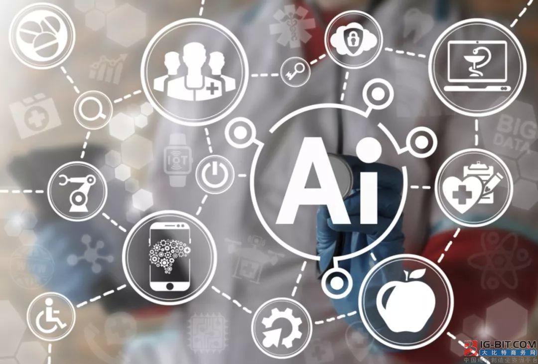 人工智能与中医结合:改变传统诊断方式