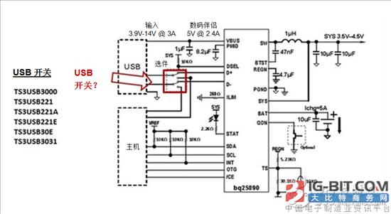 使用USB和充电器应用的典型应用图