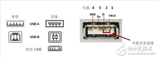 USB开关和引脚描述