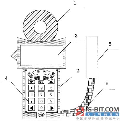 【仪表专利】基于红外通信的智能电表现场校核仪及使用方法