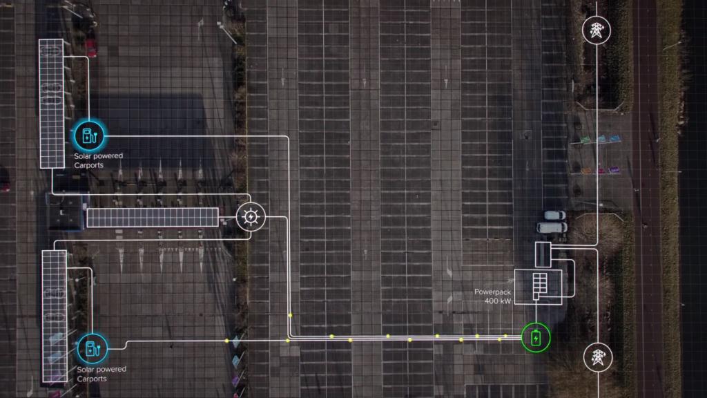 荷兰结合太阳能发电与储能 打造100%清洁能源电动车充电站