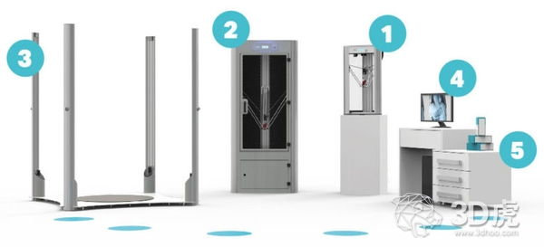 WASP为3D打印医疗设备开放新的数字骨科实验室