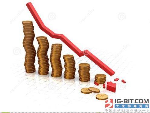 电机市场利润下滑,多家上市公司利润同比下降