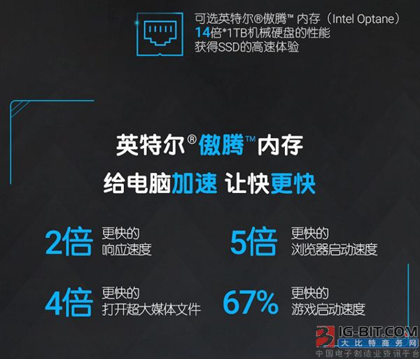 Intel酷睿i5+/i7+产品:同捆傲腾内存为机械硬盘加速