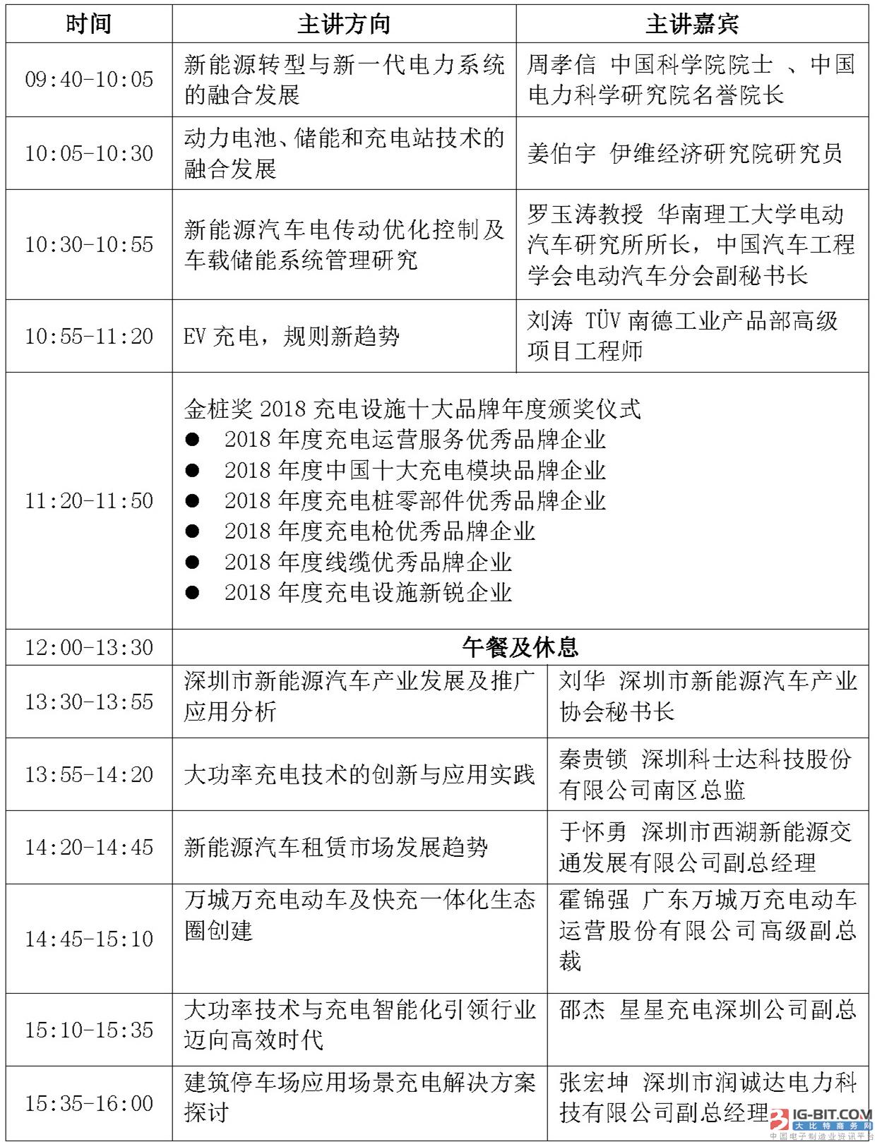 九大亮点抢先看!深圳充电设备展将于6月15日举行