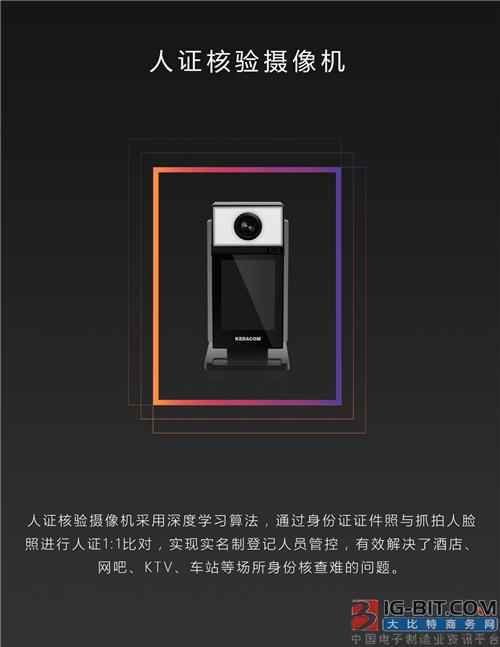 科达正式发布人脸核验系列新品