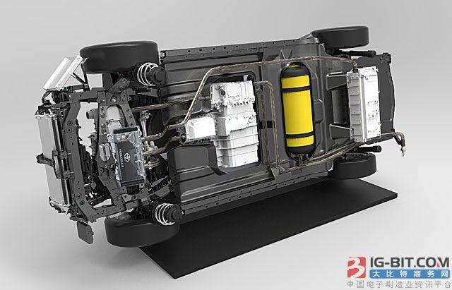 燃料电池商业化还需加大核心材料产业化投入