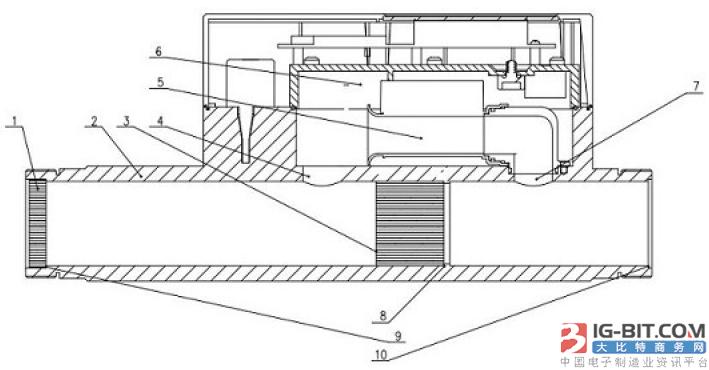 【仪表专利】一种基于分流计量装置的超声波燃气表