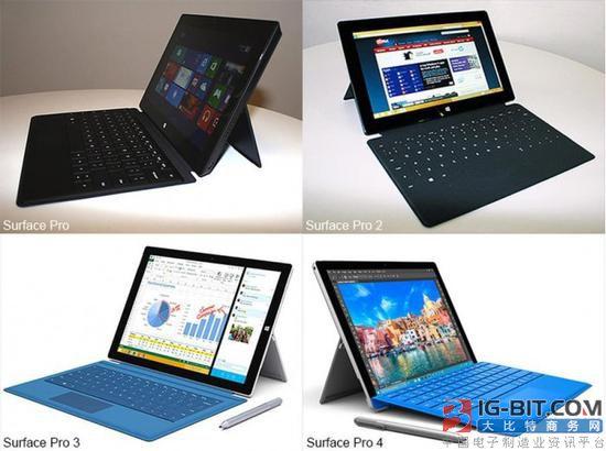 多款新品曝光!微软Surface或将迎来重磅更新