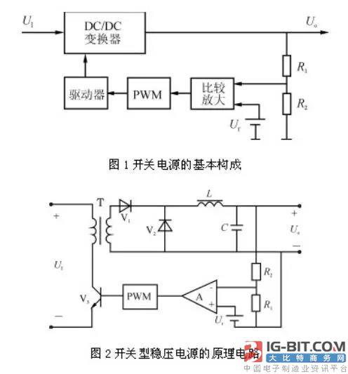 高频开关电源的组成与分类