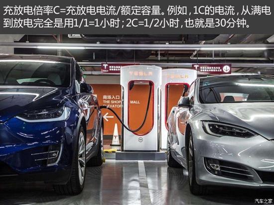 从电池看新能源汽车快充走向何方?