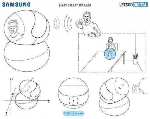 三星即将推出的智能音箱专利设计曝光 这分明是一个摄像头