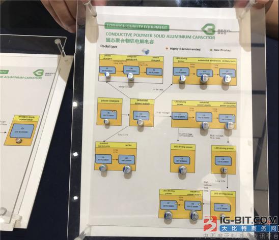 绿宝石最新电容产品介绍