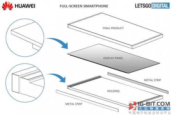 华为窄边全面屏手机专利公开:半模块化设计