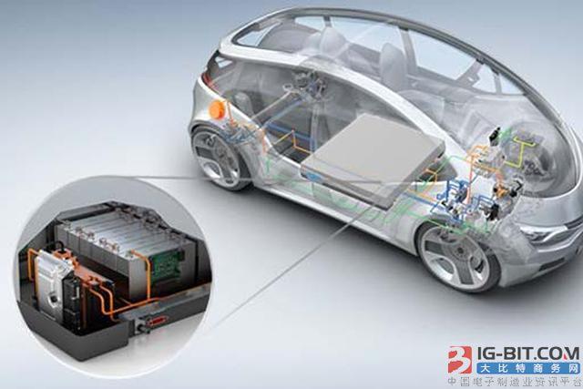 从电池看新能源车快充走向何方