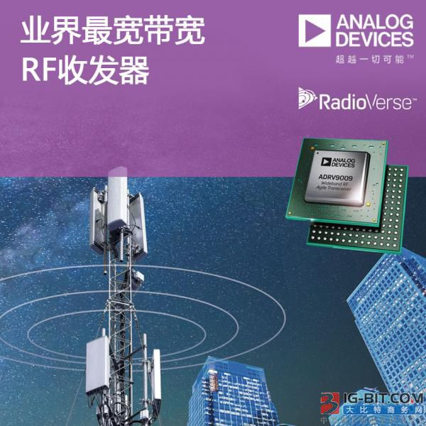 RF of the widest bandwidth sends and receive industry implement quicken 2G-5G base station and the development that control a radar