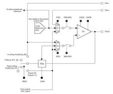 在工厂自动化应用中,从单片机中获取更多的用于信号链处理的资源